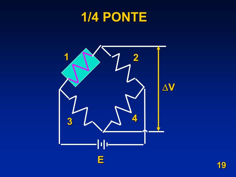 1/4 PONTE 1 2 3 4 E V 19