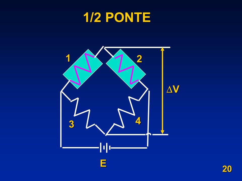 1/2 PONTE 1 2 3 4 E V 20