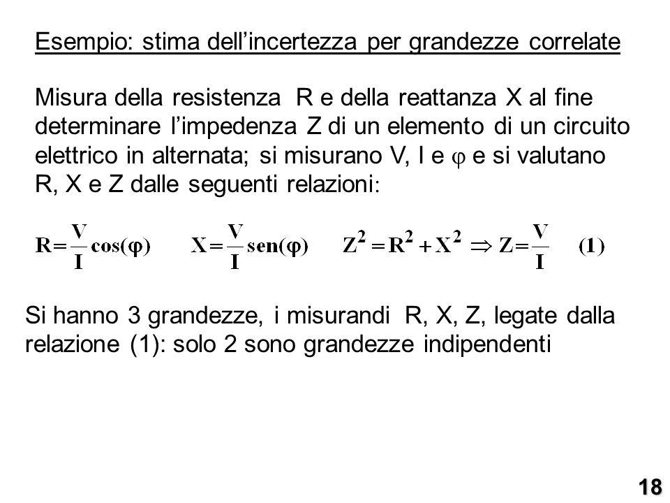Esempio: stima dell'incertezza per grandezze correlate