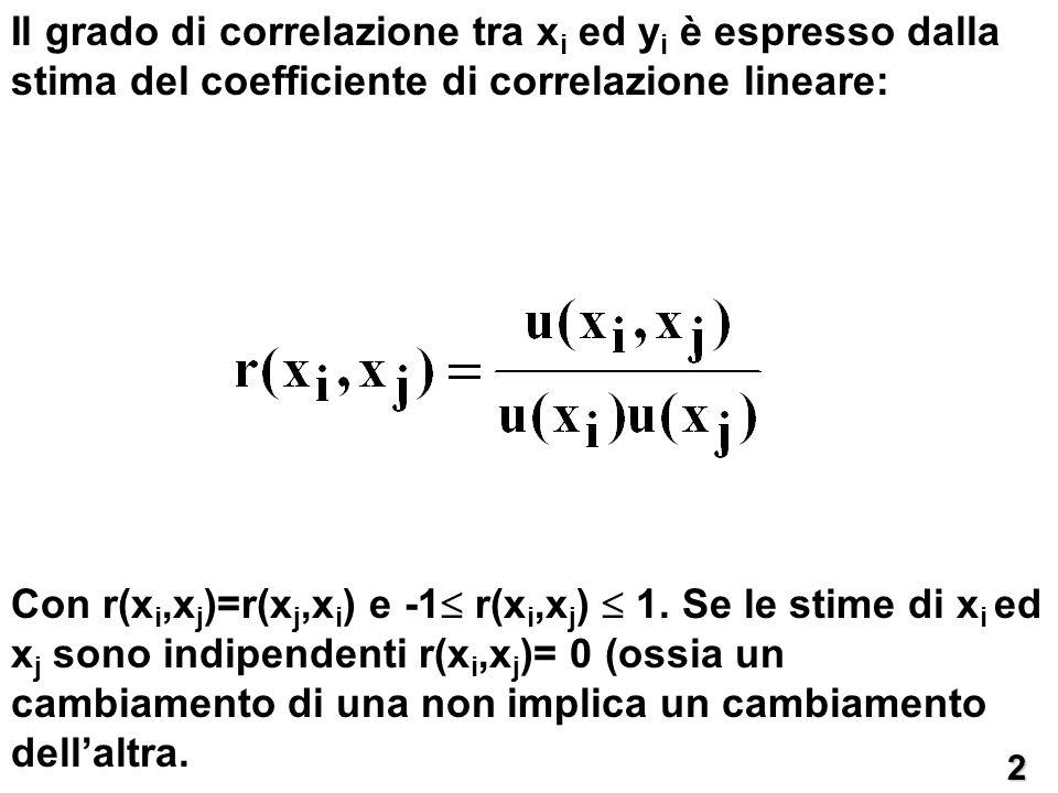 Il grado di correlazione tra xi ed yi è espresso dalla stima del coefficiente di correlazione lineare: