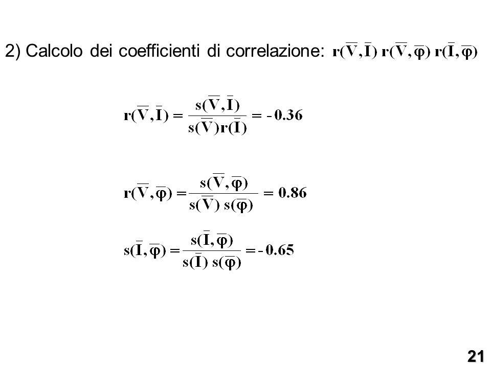 2) Calcolo dei coefficienti di correlazione: