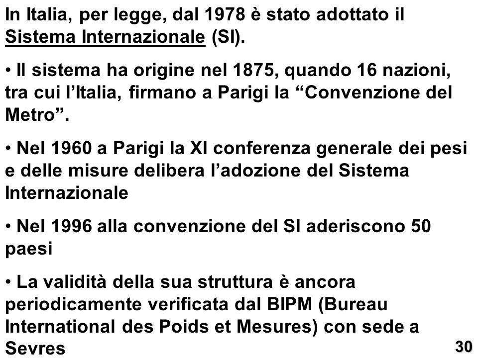 Nel 1996 alla convenzione del SI aderiscono 50 paesi