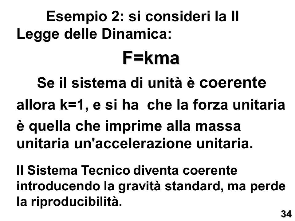 F=kma Esempio 2: si consideri la II Legge delle Dinamica:
