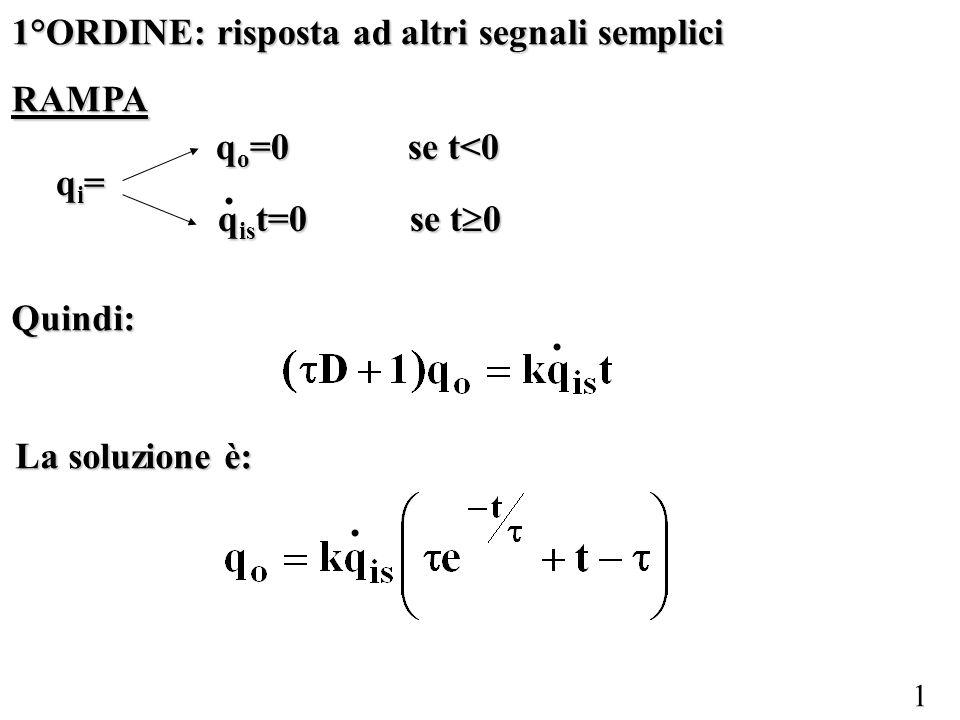 . . . 1°ORDINE: risposta ad altri segnali semplici RAMPA