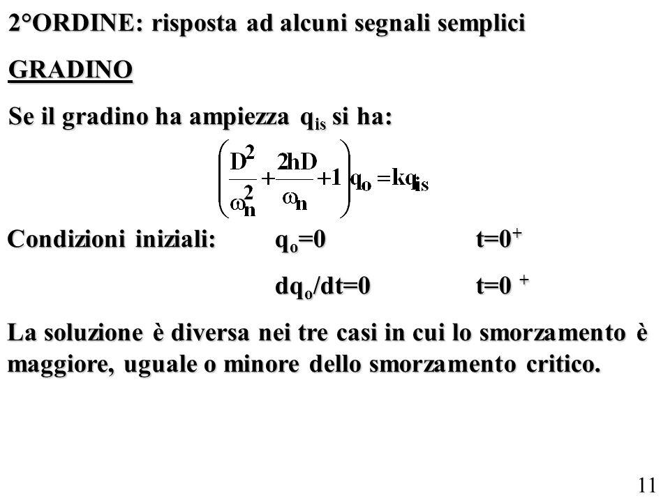 2°ORDINE: risposta ad alcuni segnali semplici