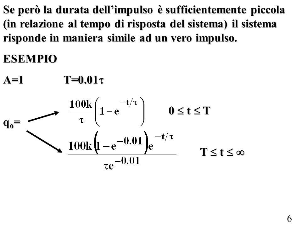 Se però la durata dell'impulso è sufficientemente piccola (in relazione al tempo di risposta del sistema) il sistema risponde in maniera simile ad un vero impulso.