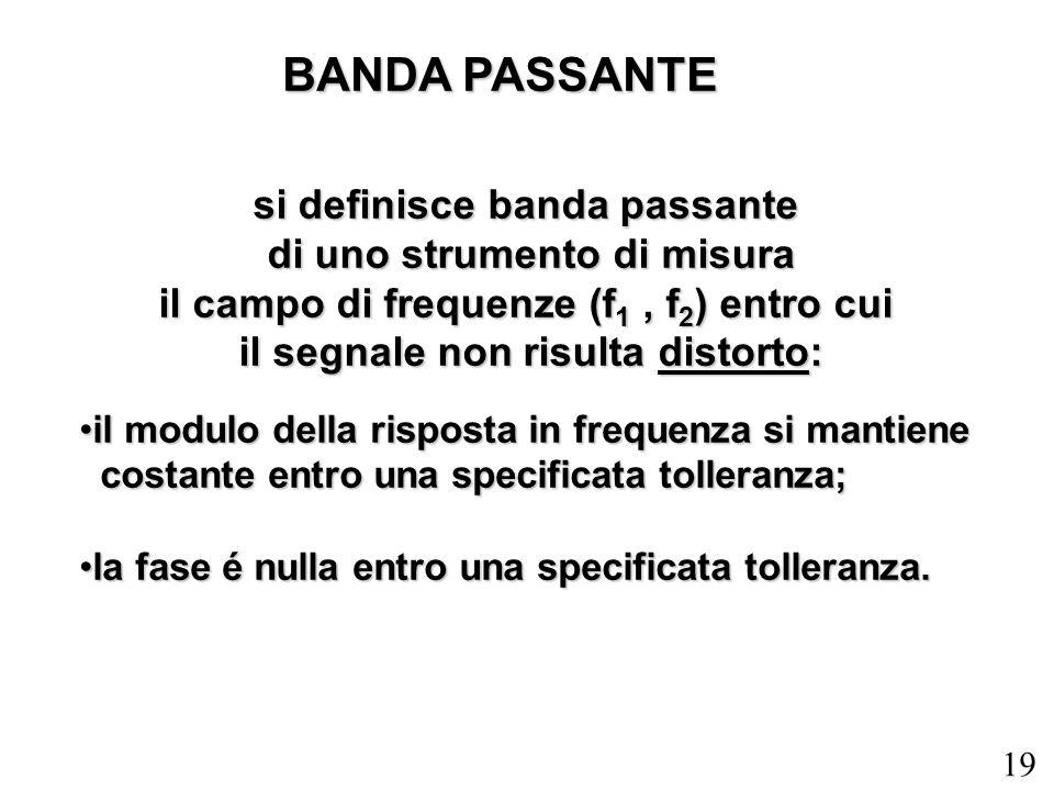 BANDA PASSANTE si definisce banda passante di uno strumento di misura