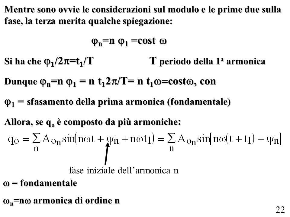 1 = sfasamento della prima armonica (fondamentale)