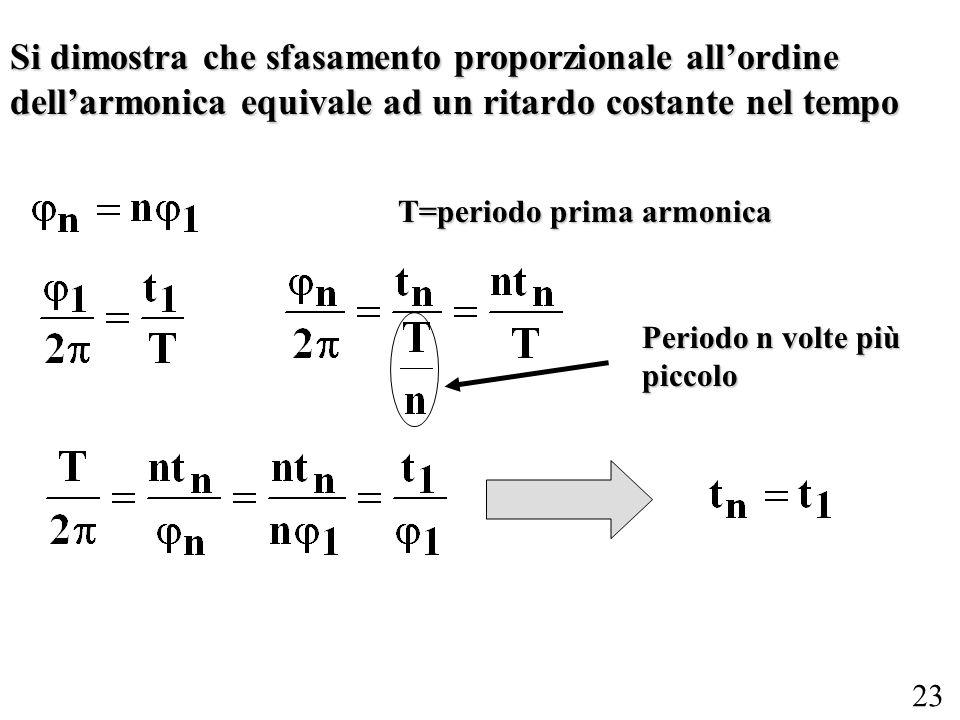 Si dimostra che sfasamento proporzionale all'ordine dell'armonica equivale ad un ritardo costante nel tempo