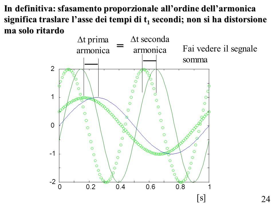 In definitiva: sfasamento proporzionale all'ordine dell'armonica significa traslare l'asse dei tempi di t1 secondi; non si ha distorsione ma solo ritardo