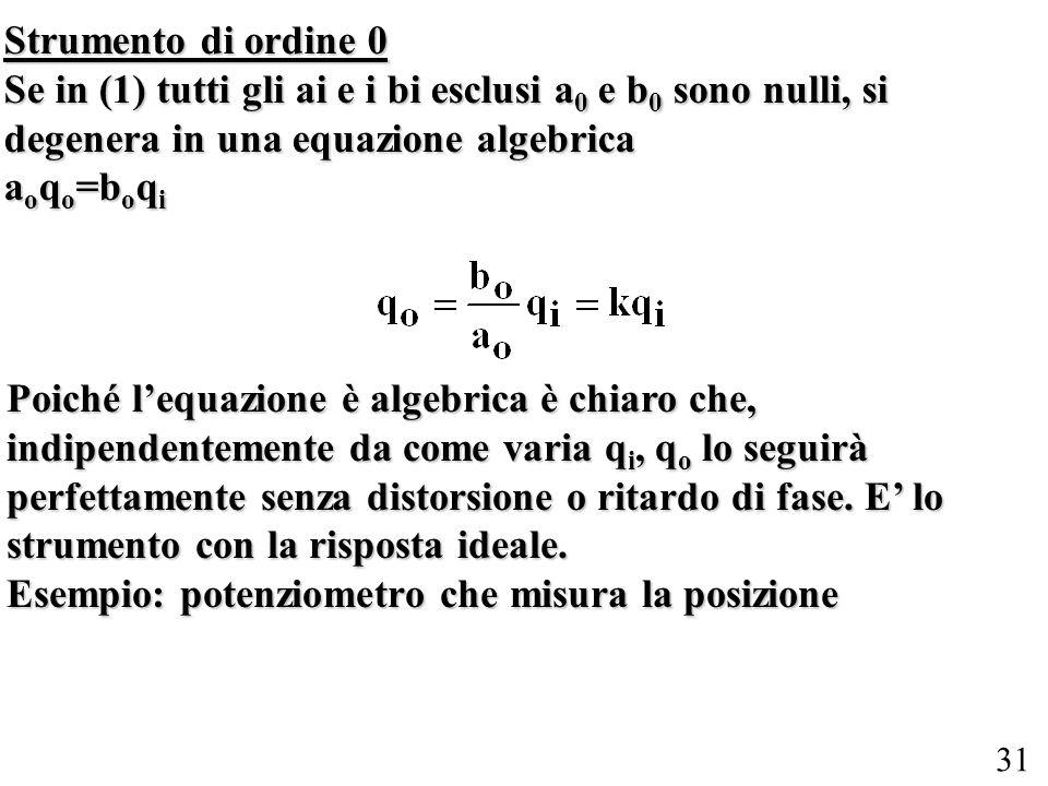 Strumento di ordine 0 Se in (1) tutti gli ai e i bi esclusi a0 e b0 sono nulli, si degenera in una equazione algebrica.