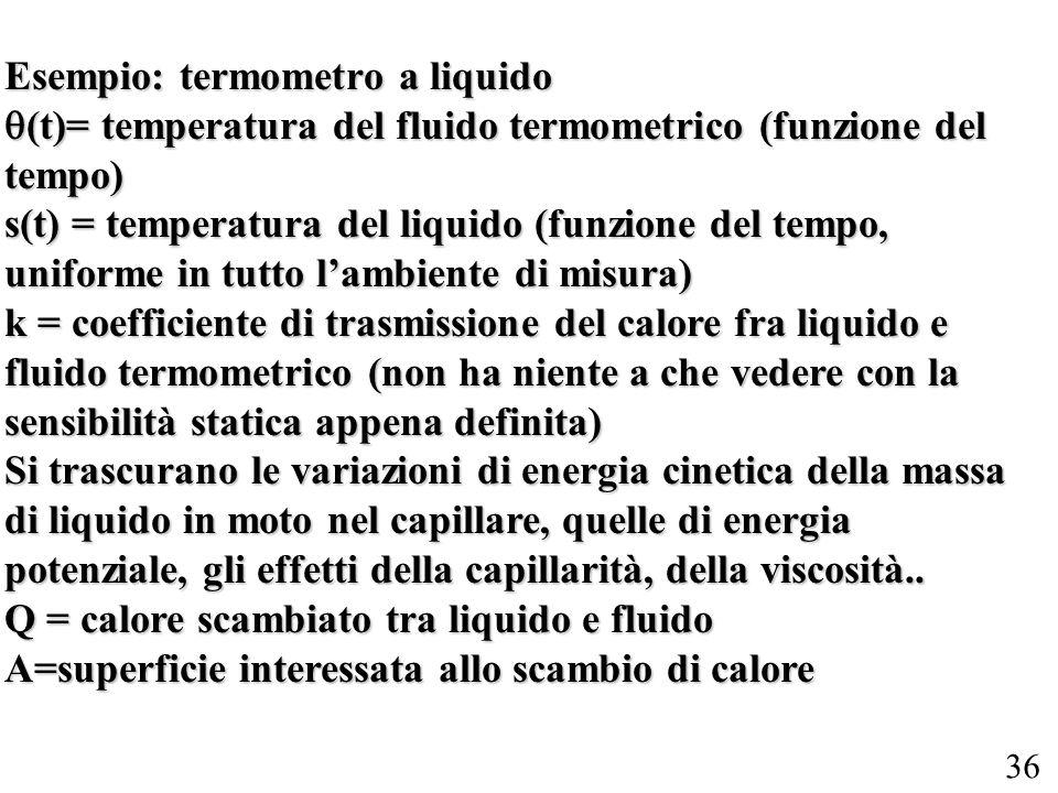 Esempio: termometro a liquido