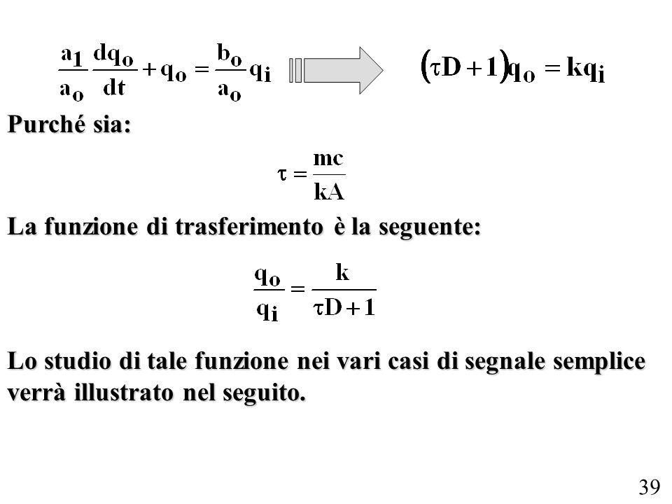 Purché sia: La funzione di trasferimento è la seguente: Lo studio di tale funzione nei vari casi di segnale semplice verrà illustrato nel seguito.