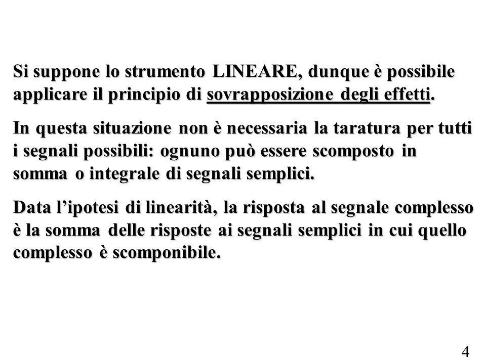 Si suppone lo strumento LINEARE, dunque è possibile applicare il principio di sovrapposizione degli effetti.