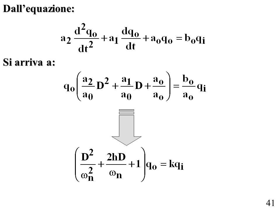 Dall'equazione: Si arriva a: