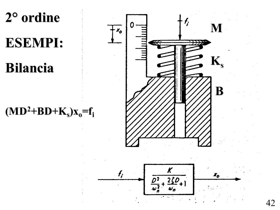2° ordine ESEMPI: Bilancia M Ks B (MD2+BD+Ks)xo=fi