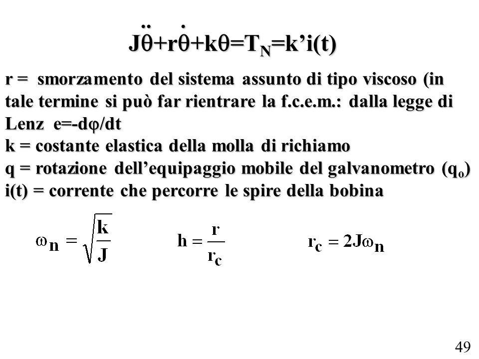J+r+k=TN=k'i(t).. .