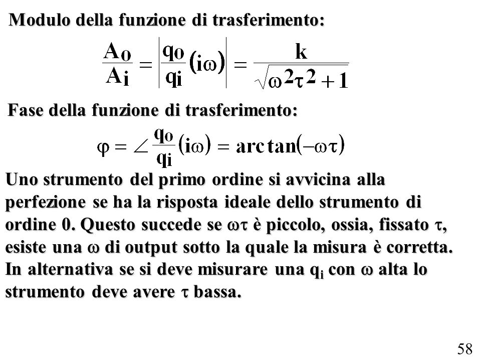 Modulo della funzione di trasferimento: