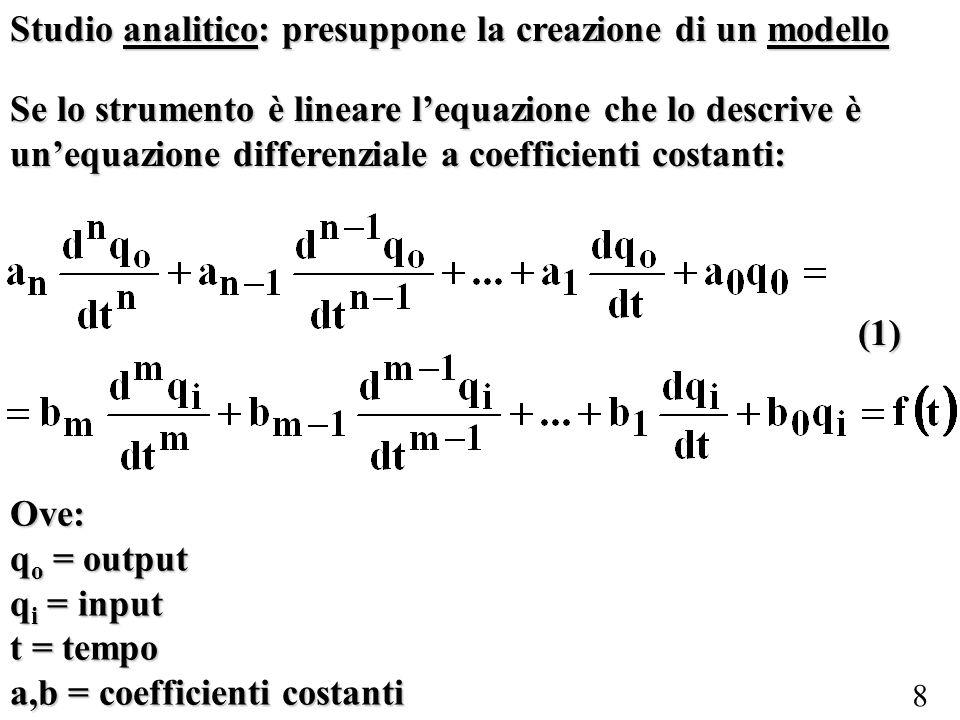 Studio analitico: presuppone la creazione di un modello