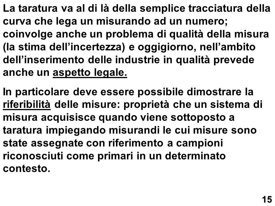 La taratura va al di là della semplice tracciatura della curva che lega un misurando ad un numero; coinvolge anche un problema di qualità della misura (la stima dell'incertezza) e oggigiorno, nell'ambito dell'inserimento delle industrie in qualità prevede anche un aspetto legale.