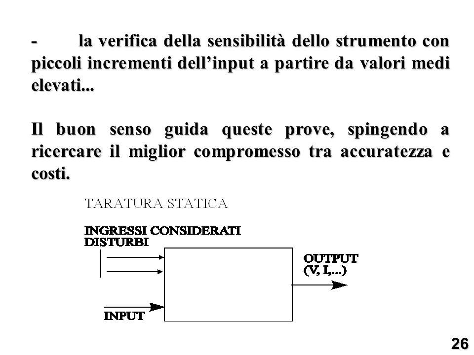 - la verifica della sensibilità dello strumento con piccoli incrementi dell'input a partire da valori medi elevati...