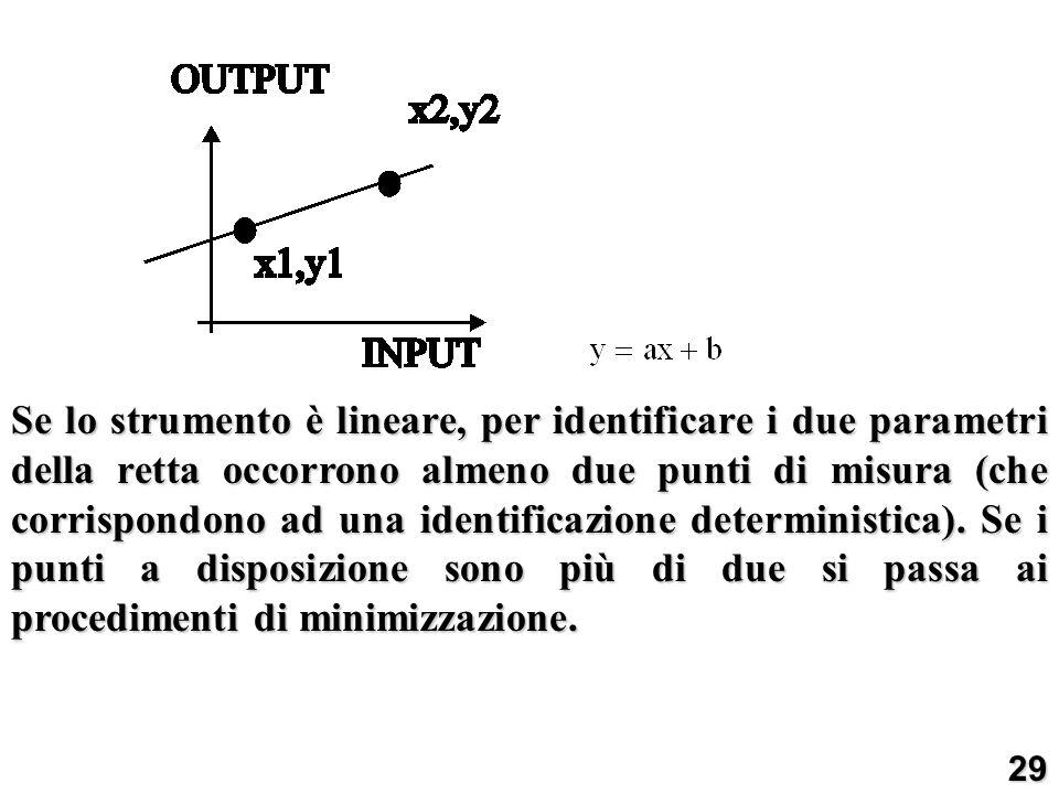 Se lo strumento è lineare, per identificare i due parametri della retta occorrono almeno due punti di misura (che corrispondono ad una identificazione deterministica). Se i punti a disposizione sono più di due si passa ai procedimenti di minimizzazione.