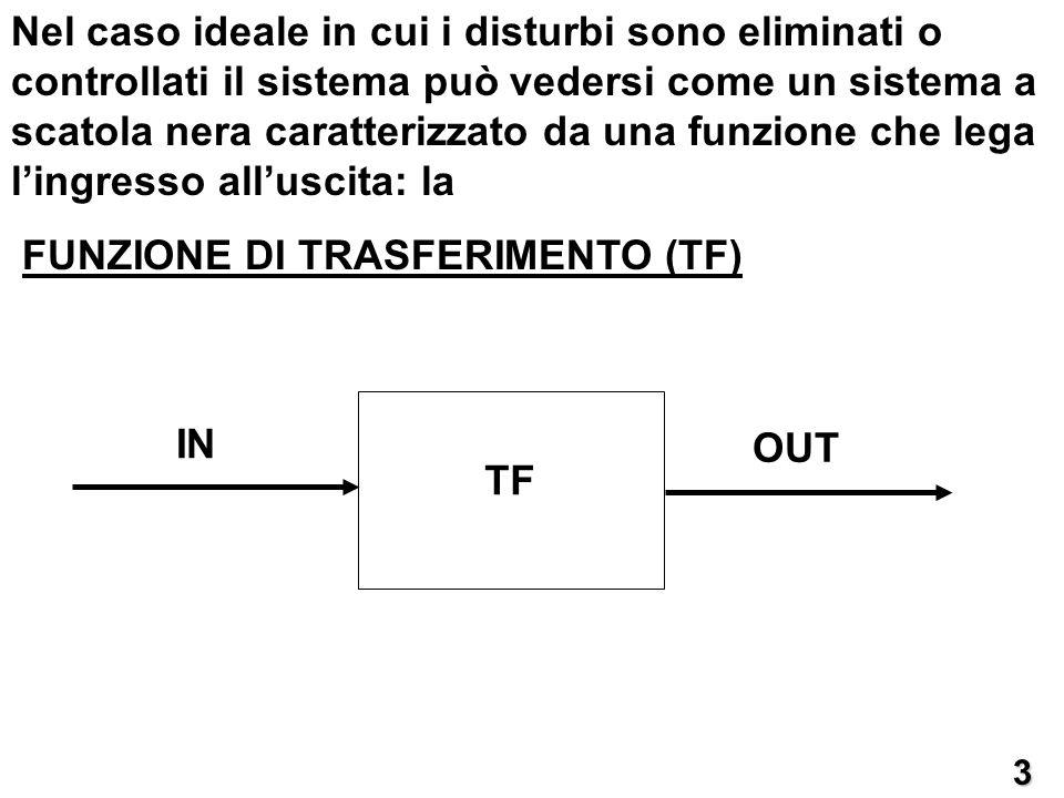FUNZIONE DI TRASFERIMENTO (TF)