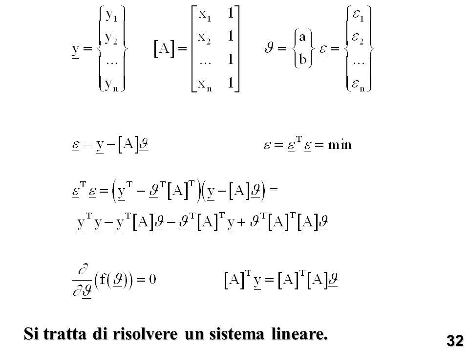 Si tratta di risolvere un sistema lineare.