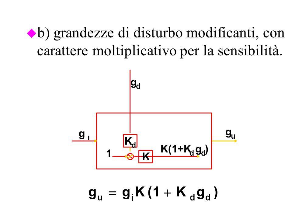 b) grandezze di disturbo modificanti, con carattere moltiplicativo per la sensibilità.