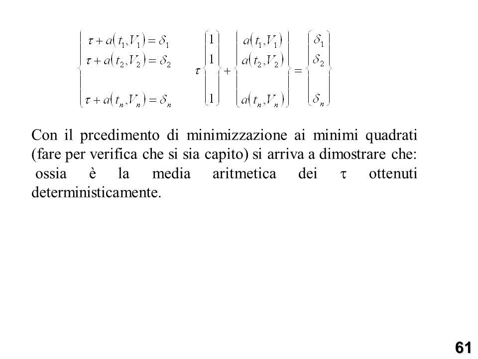 Con il prcedimento di minimizzazione ai minimi quadrati (fare per verifica che si sia capito) si arriva a dimostrare che: