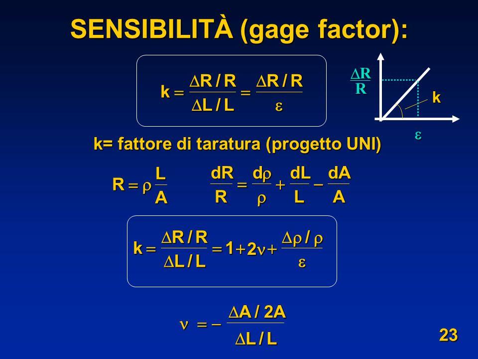 SENSIBILITÀ (gage factor):