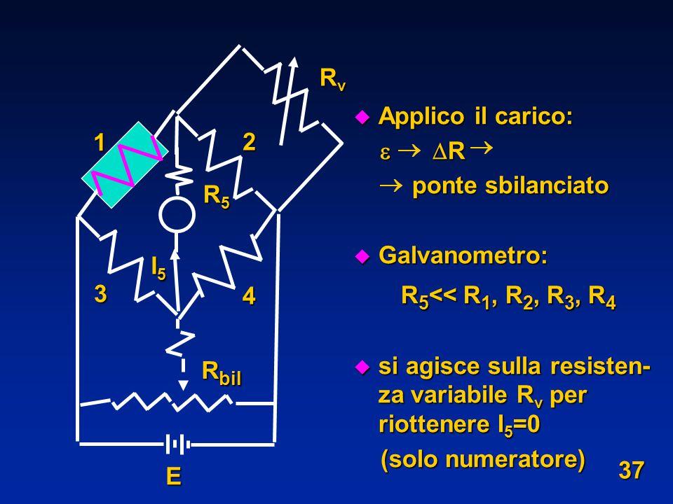 Applico il carico: R. ponte sbilanciato. Galvanometro: R5<< R1, R2, R3, R4.