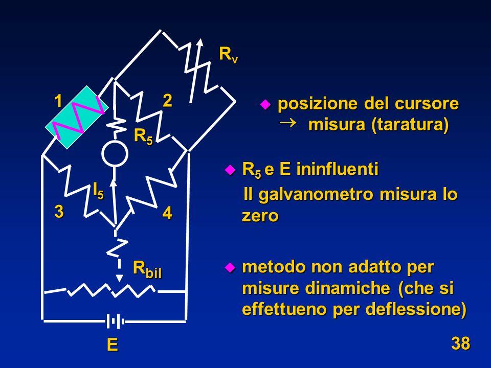 Rbil I5. 1. 2. 3. 4. Rv. R5. E. posizione del cursore. misura (taratura) R5 e E ininfluenti.