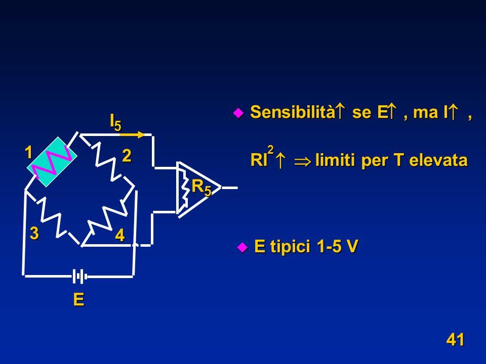 Sensibilità se E , ma I ,  1. 2. 3. 4. E. R5. I5. RI2 limiti per T elevata.