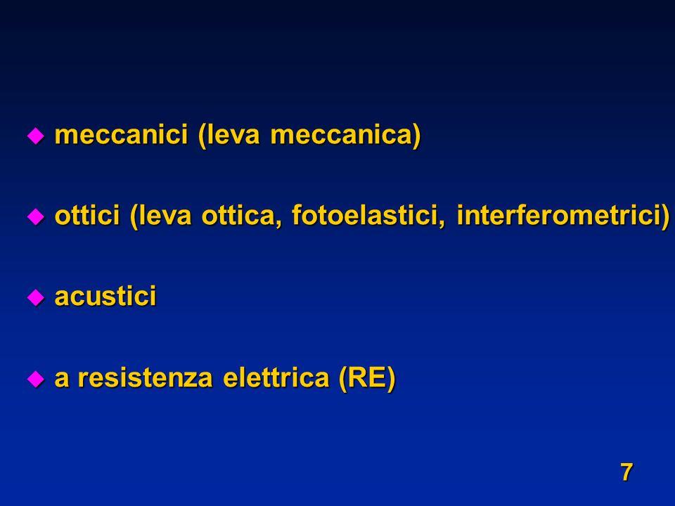 meccanici (leva meccanica)