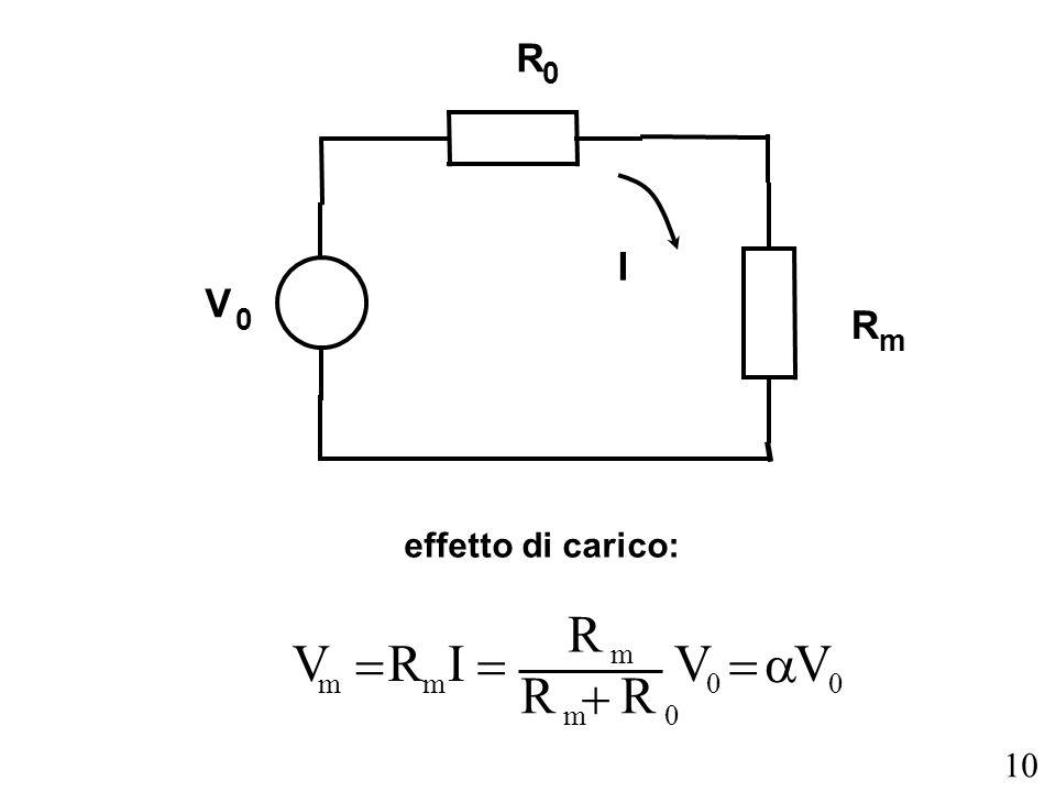 R I V R m effetto di carico: R V  R I  m V   V m m R  R m