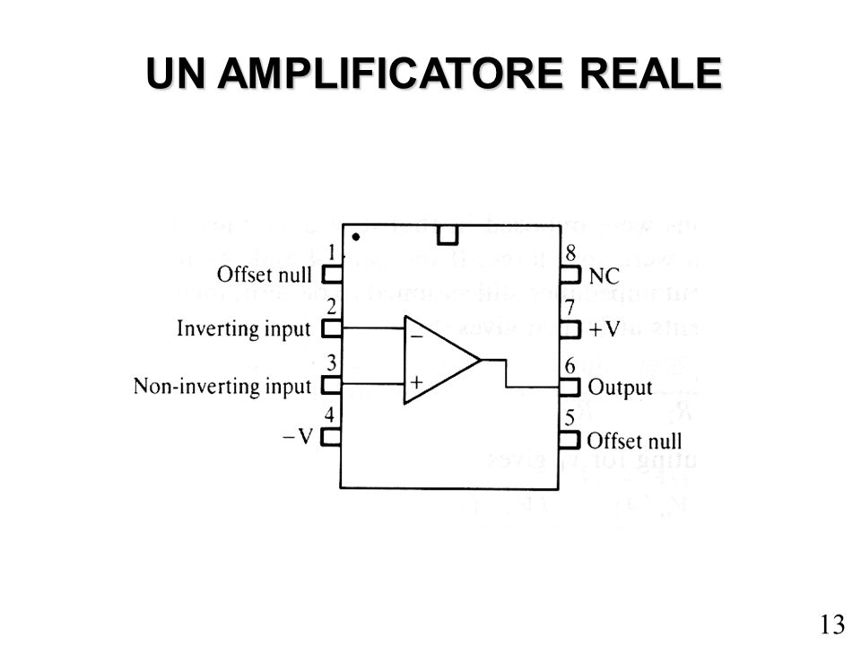 UN AMPLIFICATORE REALE