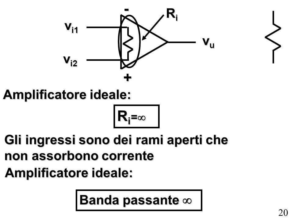 - + Ri= Ri vi1 vu vi2 Amplificatore ideale: