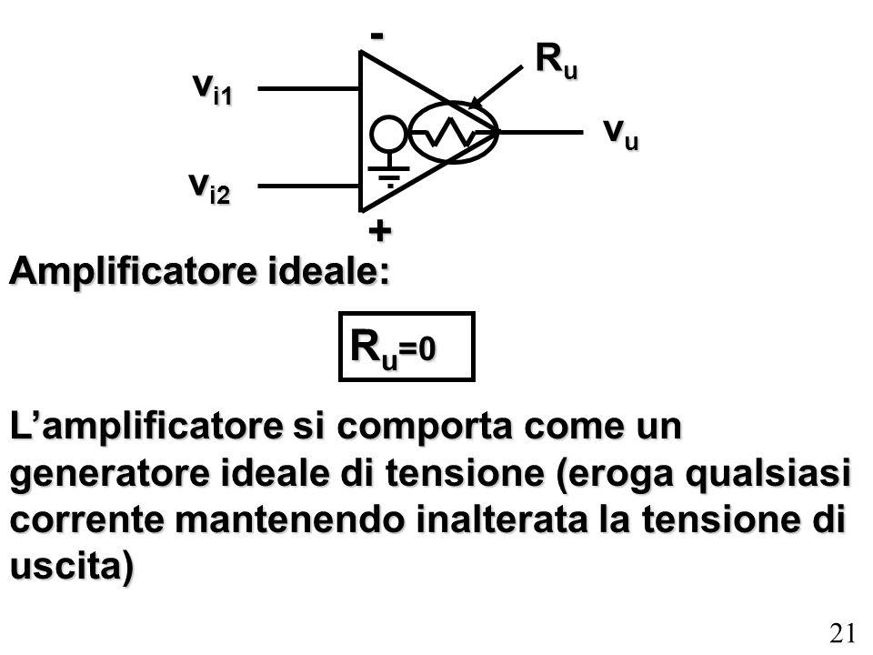 - + Ru=0 Ru vi1 vu vi2 Amplificatore ideale: Amplificatore ideale: