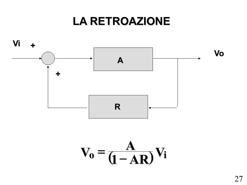 LA RETROAZIONE Vi + Vo A + R A = V V o ( ) - i 1 AR