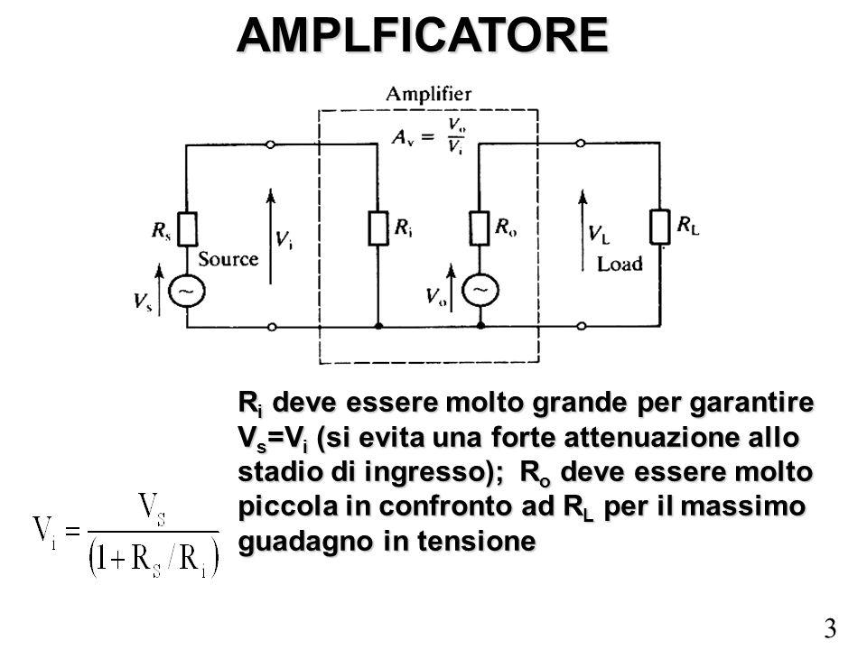 AMPLFICATORE