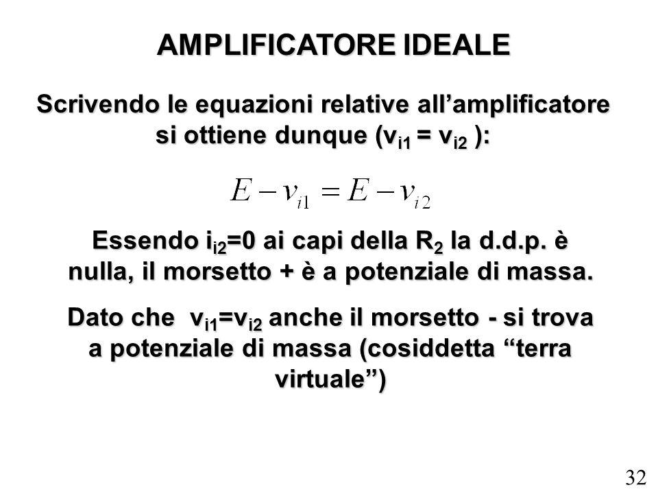 AMPLIFICATORE IDEALE Scrivendo le equazioni relative all'amplificatore si ottiene dunque (vi1 = vi2 ):