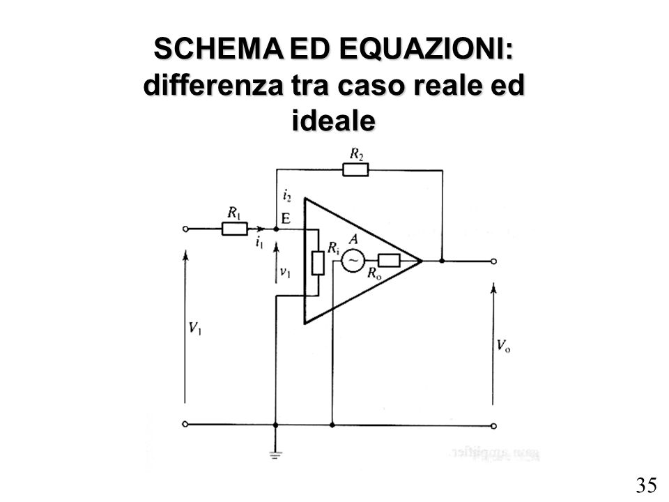 SCHEMA ED EQUAZIONI: differenza tra caso reale ed ideale