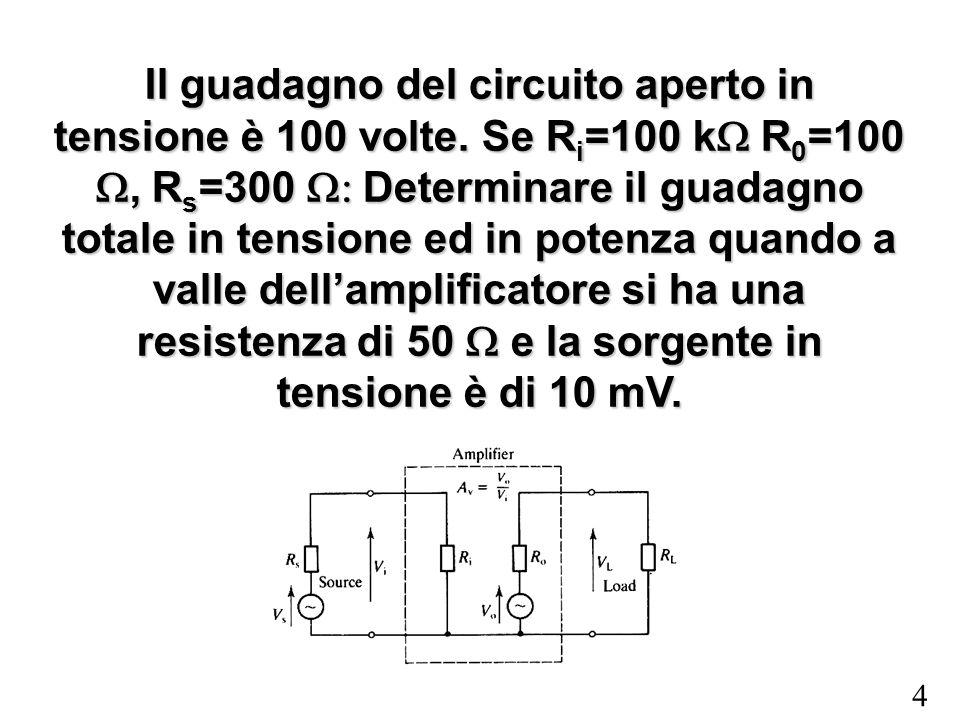 Il guadagno del circuito aperto in tensione è 100 volte