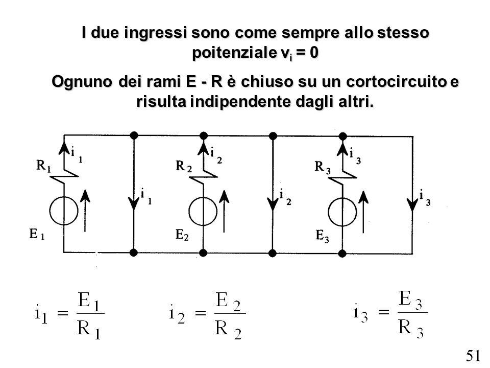 I due ingressi sono come sempre allo stesso poitenziale vi = 0