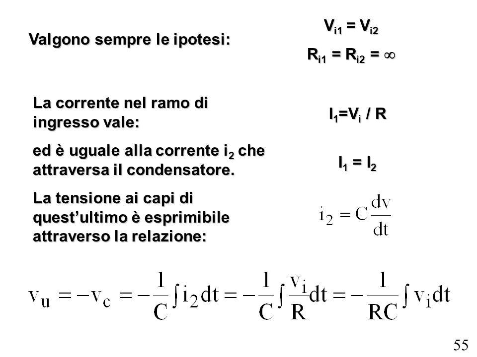 Vi1 = Vi2 Ri1 = Ri2 =  Valgono sempre le ipotesi: La corrente nel ramo di ingresso vale: