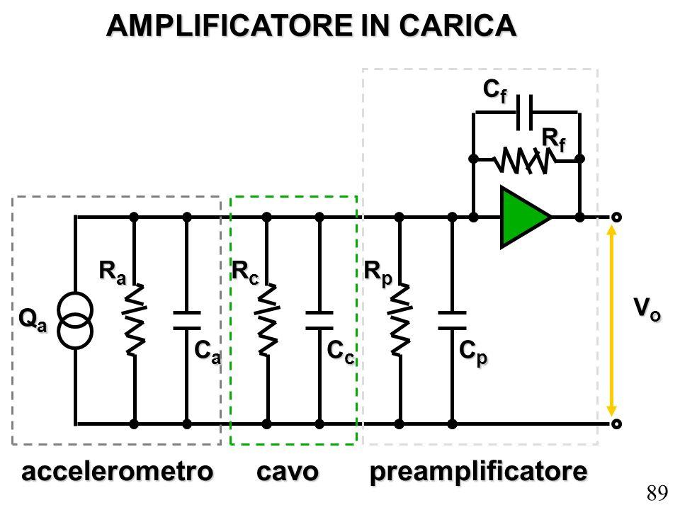 AMPLIFICATORE IN CARICA