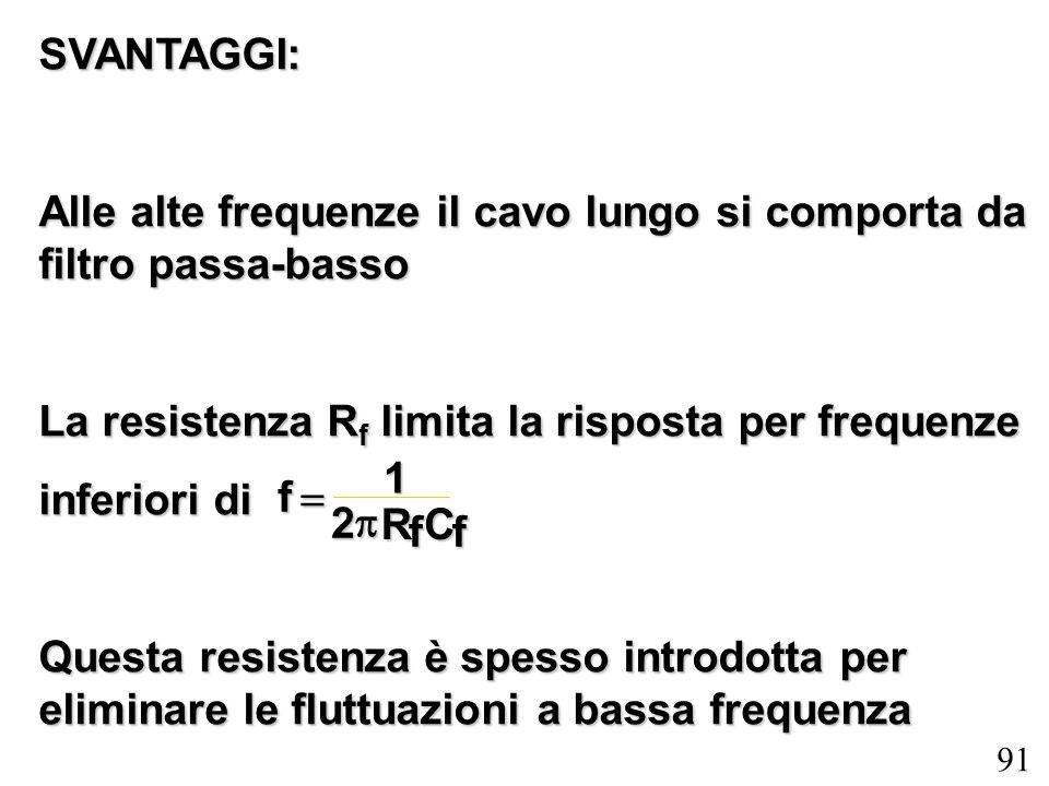 SVANTAGGI:Alle alte frequenze il cavo lungo si comporta da filtro passa-basso. La resistenza Rf limita la risposta per frequenze.