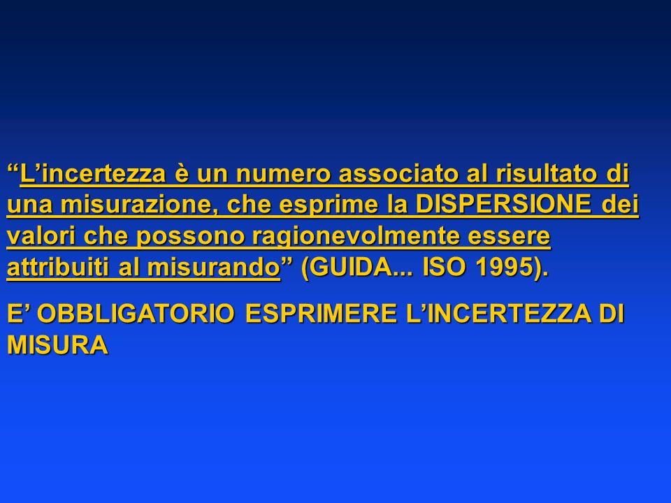 L'incertezza è un numero associato al risultato di una misurazione, che esprime la DISPERSIONE dei valori che possono ragionevolmente essere attribuiti al misurando (GUIDA... ISO 1995).