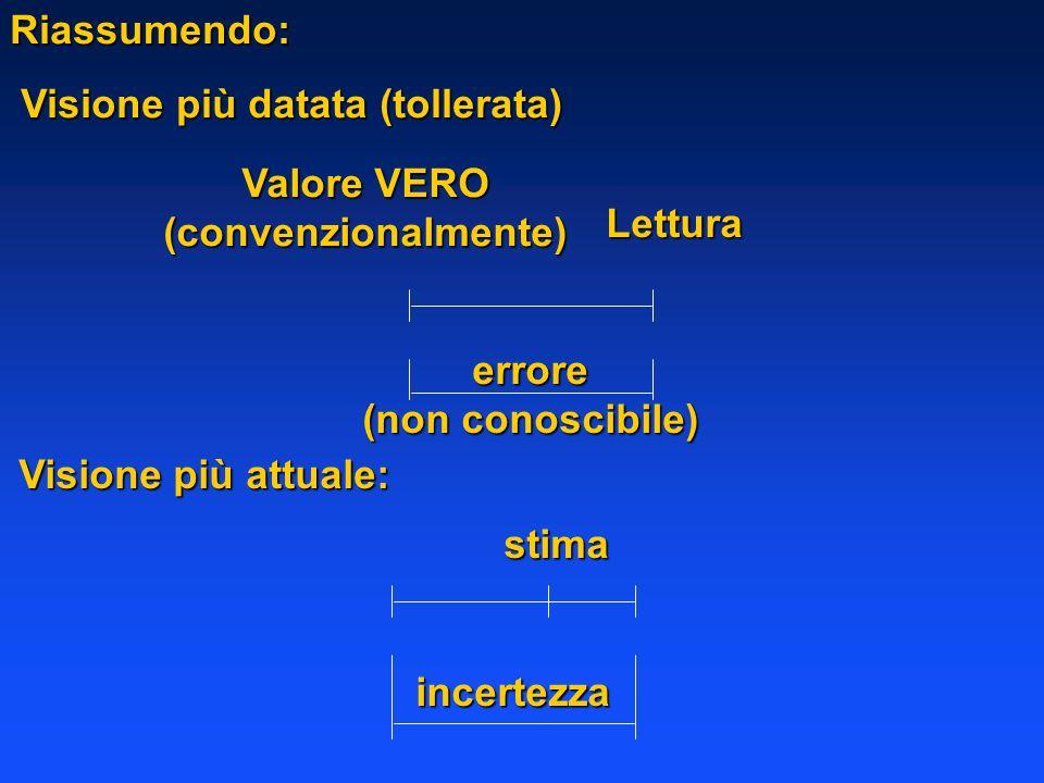 Riassumendo:Visione più datata (tollerata) Valore VERO. (convenzionalmente) Lettura. errore. (non conoscibile)